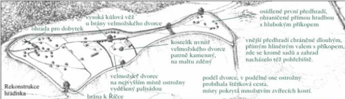 Přehledová mapka hradiště (zdroj: Infotabule PS Hády)